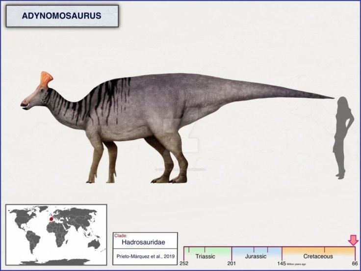 adynomosaurus_by_cisiopurple-dctxwb2